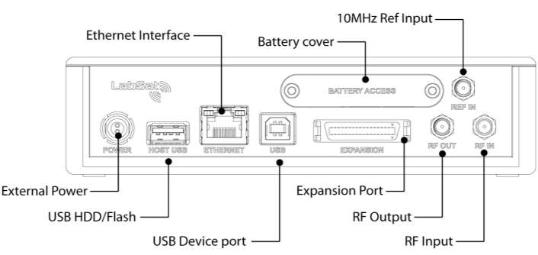LabSat3三星座GNSS录制回放模拟器