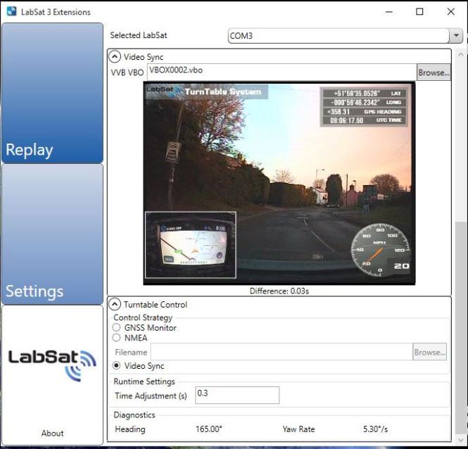 LabSat 3 转台